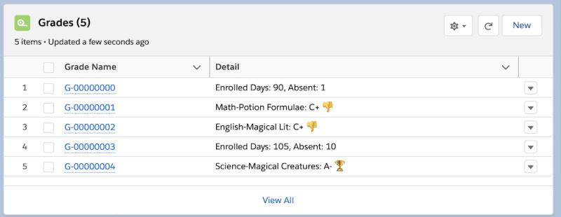 """, Comment j&rsquo;ai résolu cela: Détails de la liste associée compacte personnalisée<span class=""""wtr-time-wrap after-title""""><span class=""""wtr-time-number"""">6</span> minutes de lecture</span>"""