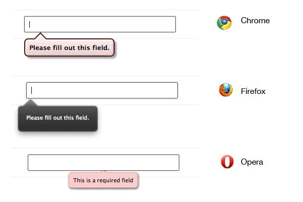 screenshot of popup when field required in chrome, firefox, and opera