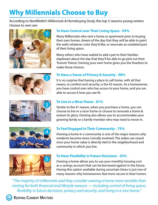 Why Millennials Choose to Buy [INFOGRAPHIC]   Keeping Current Matters