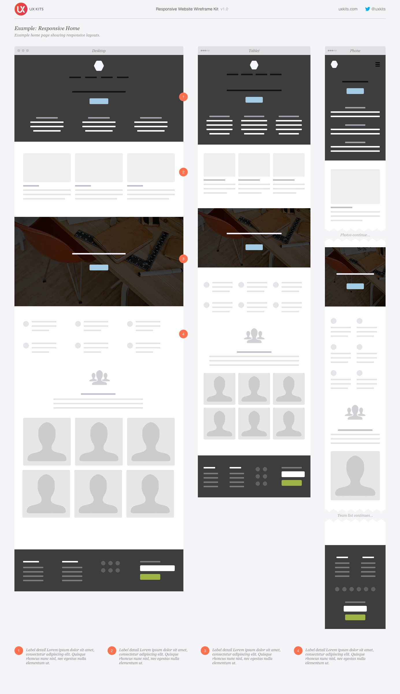 Responsive Website Wireframe Kit Product Mockups On