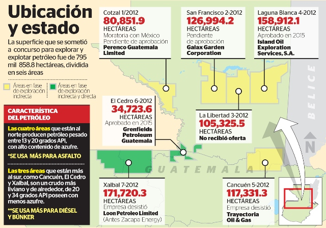 Infografía Prensa Libre: Benildo Concuá
