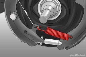 How to Adjust Drum Brakes | YourMechanic Advice