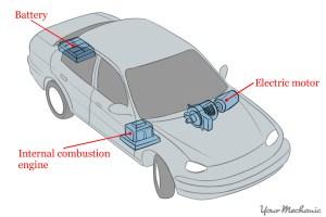 How to Bee an Electric Car Mechanic | YourMechanic Advice