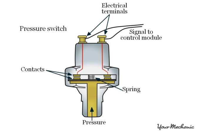 diagram pumptrol pressure switch wiring diagram full