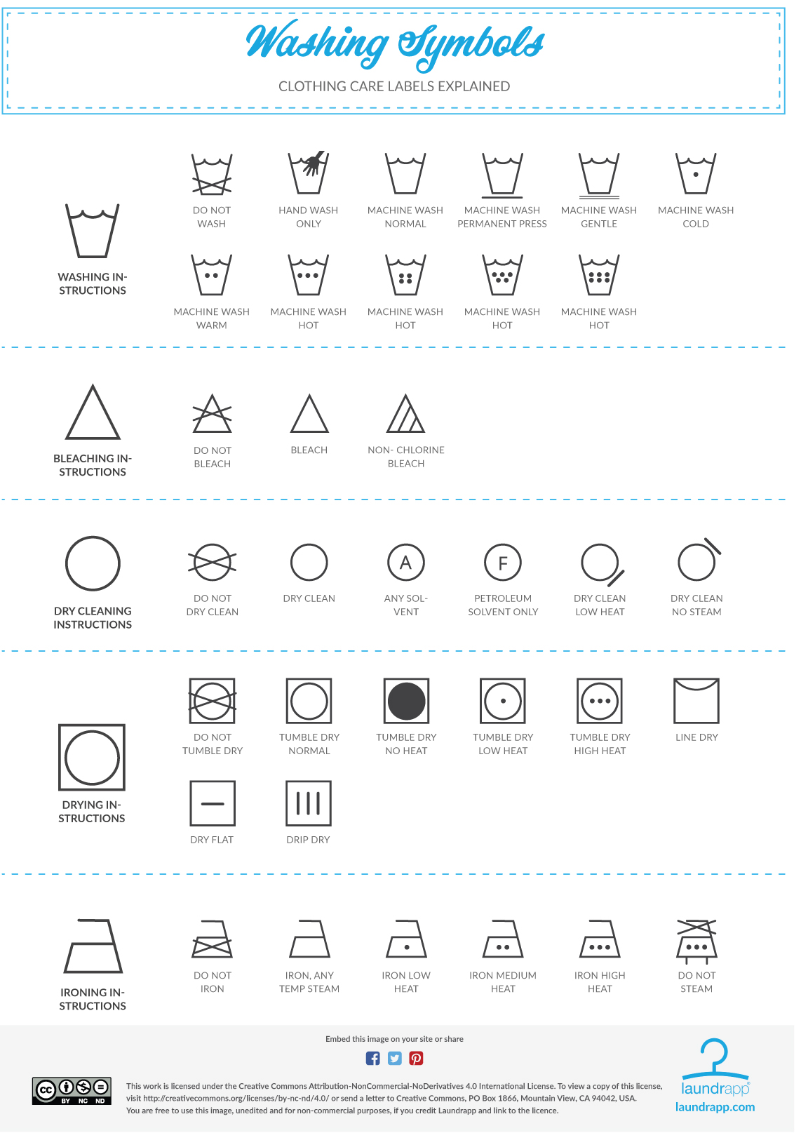 Washing Labels On Clothes Uk