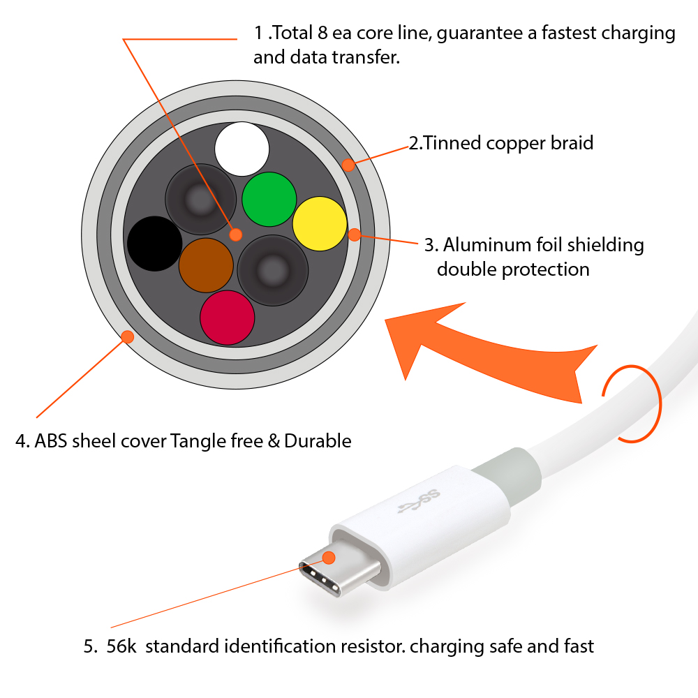 Mallory Tachometer Wiring Diagram Fast Tach