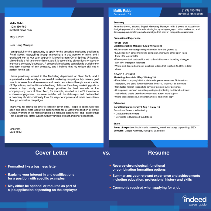Resume Vs Cover Letter What S The Difference Indeed Com
