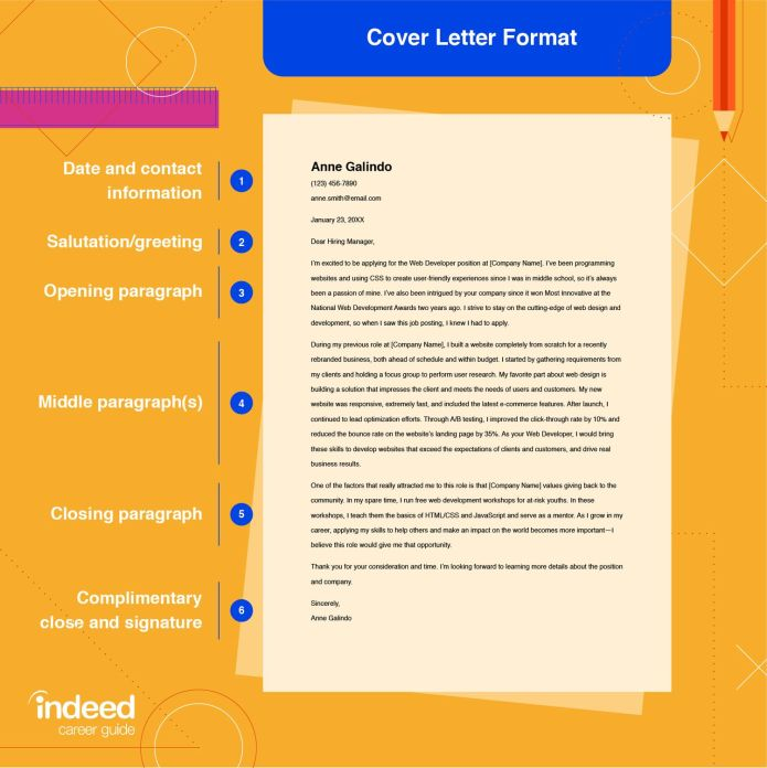 Writing A General Purpose Cover Letter Tips Template And Examples Indeed Com