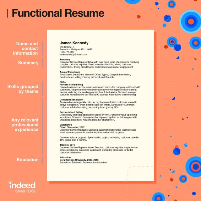 Functional Resume: Definition, Tips and Examples  Indeed.com
