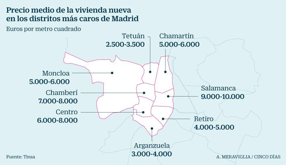 El Atlético de Madrid busca vender el suelo de la Operación Calderón a precio récord