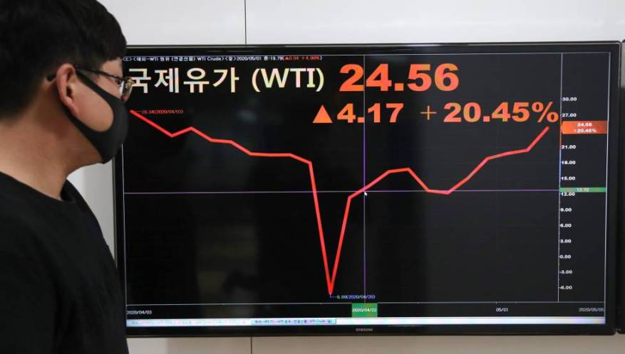 An electronic sign shows the WTI oil price in Seoul, South Korea, on May 6.