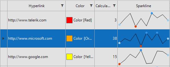 Le thème Grey Office2019 affiche la même grille que ci-dessus. Son arrière-plan est gris clair, le texte et le graphique sparkline sont noirs, les bordures sont gris foncé, un surlignage de ligne est un bleu royal et les tons clairs sont rouge, orange et jaune.