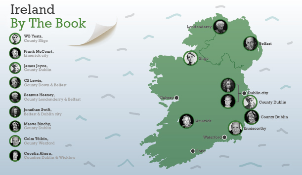 Ireland's Literary Map, Part I