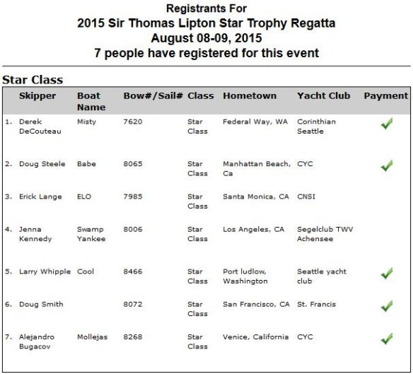2015 Lipton Cup 7 Registered