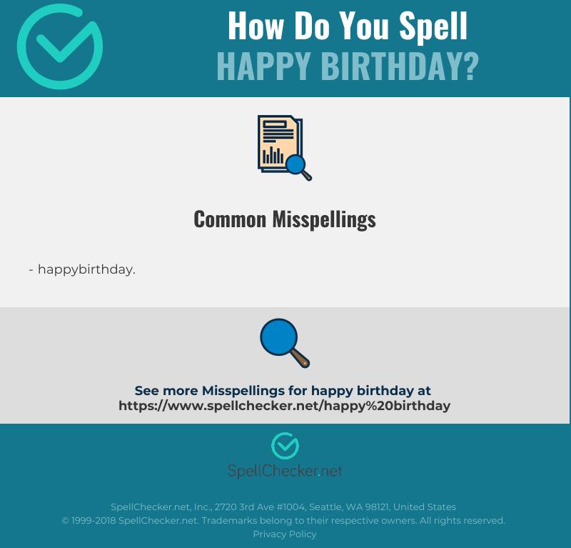 Correct Spelling For Happy Birthday Infographic Spellchecker Net