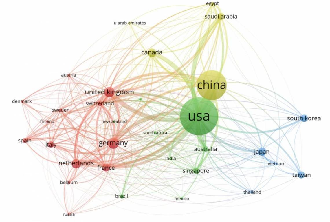Redes de producción científica por países