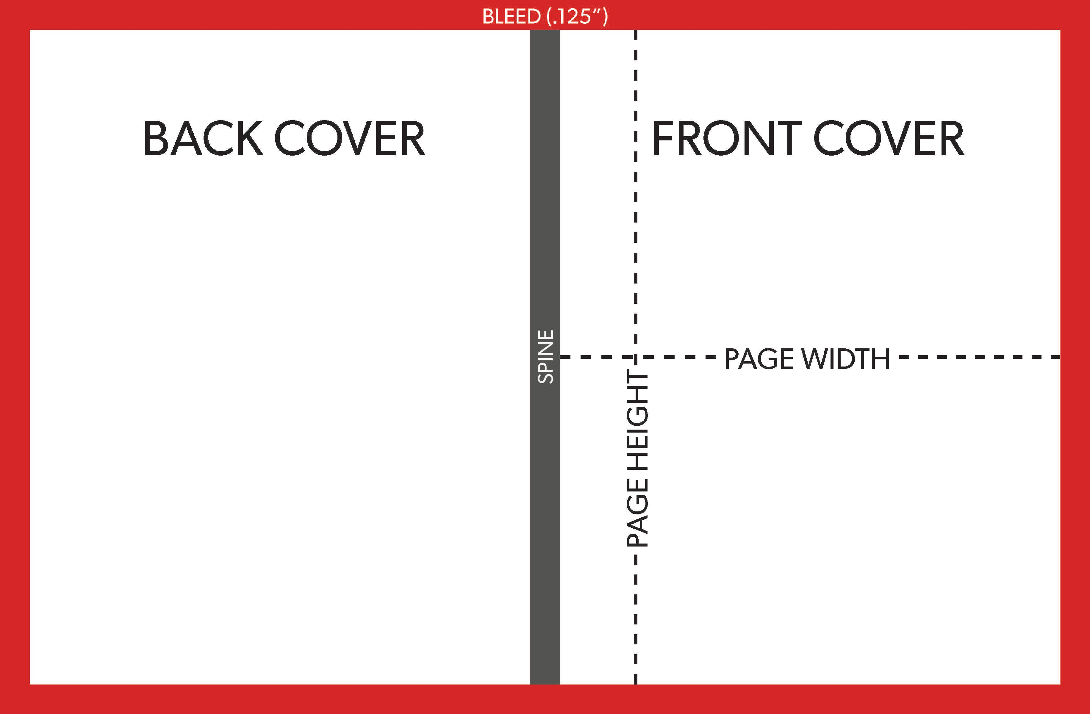 Book Jacket Template. 125 inches away from the trim line since ...