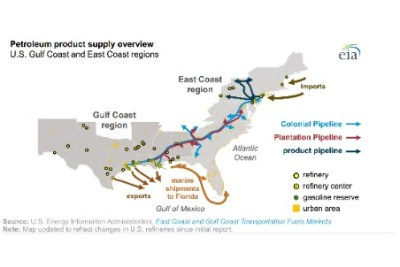 EIA: how the US petroleum sector will cope while the Colonial Pipeline is shut down