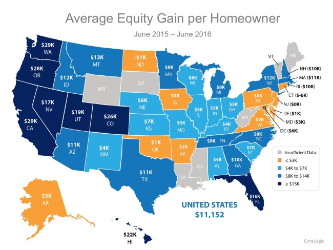 The Great News About Rising Prices for Homeowners   MyKCM