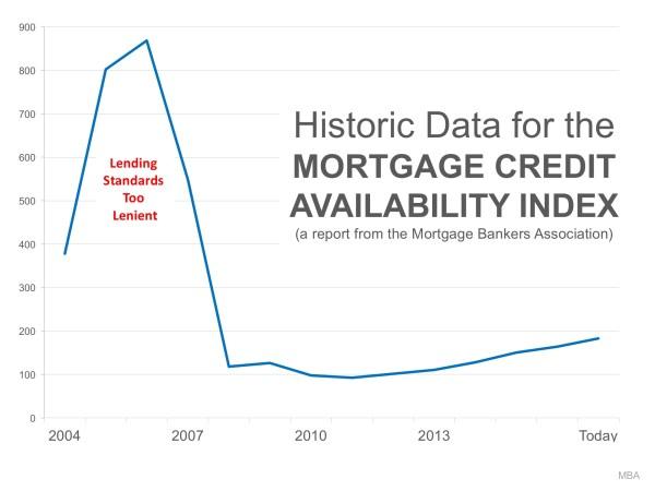 3 Reasons the Housing Market is NOT in a Bubble | MyKCM
