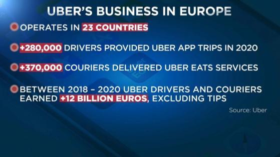 Uber tira dritto per la sua strada e si prepara a difendersi a Bruxelles