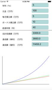 投資の複利計算と単利計算、積立額の比較