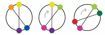 tetriad-color