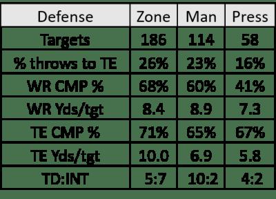 man-vs-zone.png?resize=400%2C288