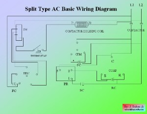 Split AC Basic Wiring Diagram