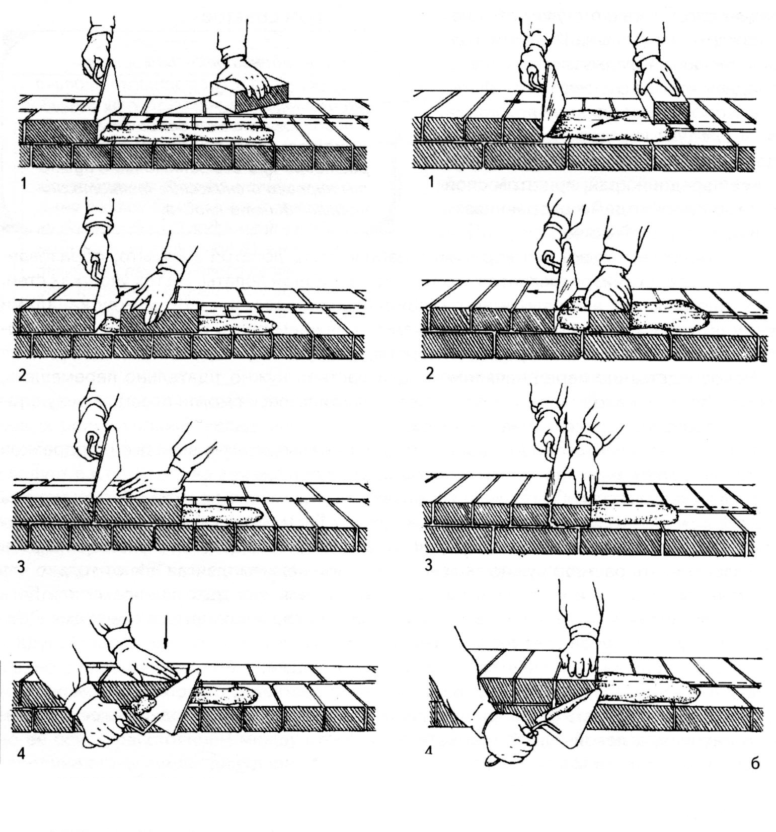 уроки по кладке кирпича