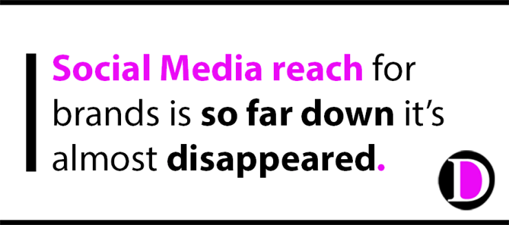 Social Media reach for brands is so far down it's almost disappeared.