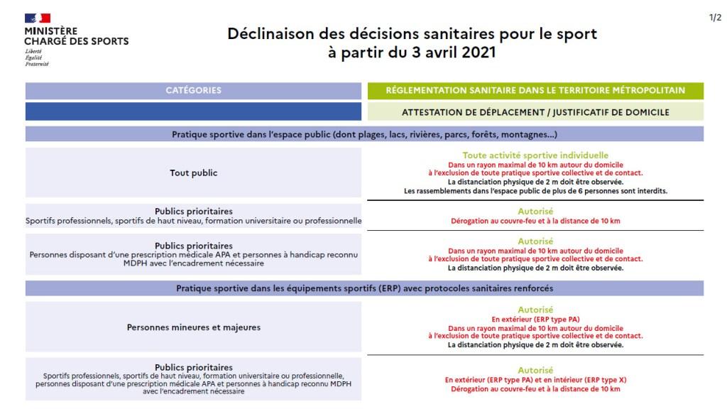 décision sanitaire page 1