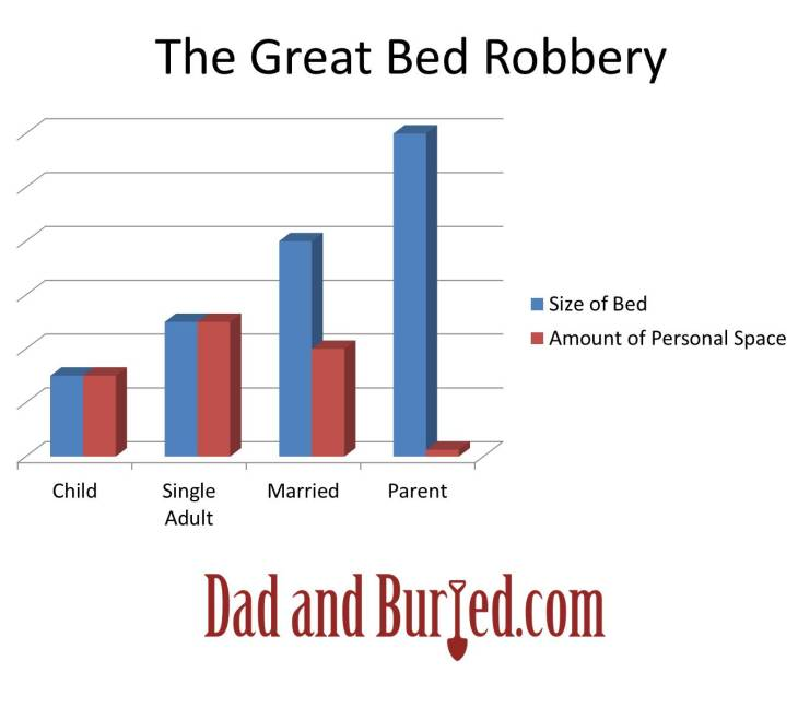 parenting, sleep study, kids, toddlers, children, family, home, lifestyle, humor, dad bloggers, funny, dads, fatherhood, motherhood, co-sleeping, marriage, tired, parenting