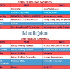 parenting, holidays, toddlers, dads, fatherhood, kids, parenthood, independence day, summer, bbq, parades, 4th of july, fireworks, presents, candy, christmas, football, family, life, drinking