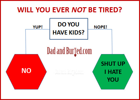 parenting, naps, napping, sleep, newborns, hungry, tired, diapers, dad and buried, funny, humor, dad bloggers, mommy bloggers, motherhood, fatherhood, stress, kids, family, entertainment, charts and graphs, wordless wednesday, hangover, boredom, lifestyle, mike julianelle, dads, moms, children, forever tired