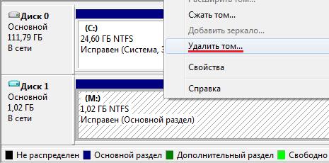 komanda-na-udalenie-razdela-diska-v-windows-7.png