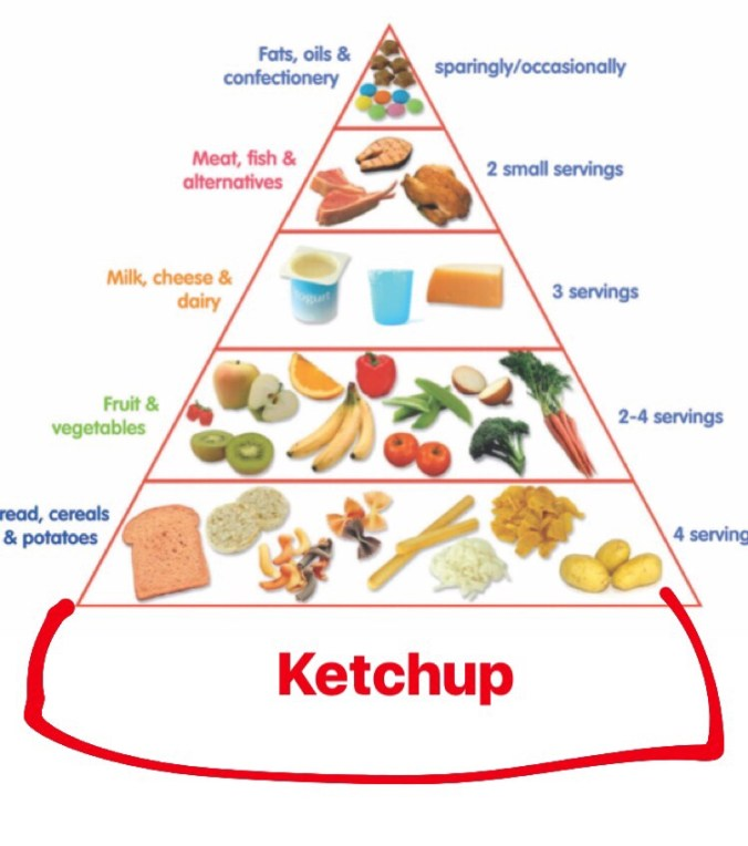 The new food pyramid (with ketchup)