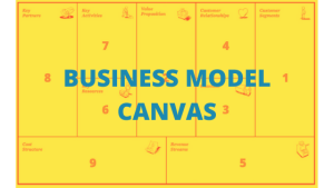 Business Model Canvas Artikel