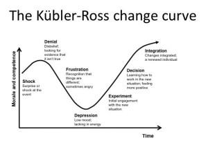 Career Coaching: Disaster