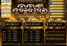 NusantaraPoker - Agen Poker Online Terpercaya Indonesia Dengan Uang Asli
