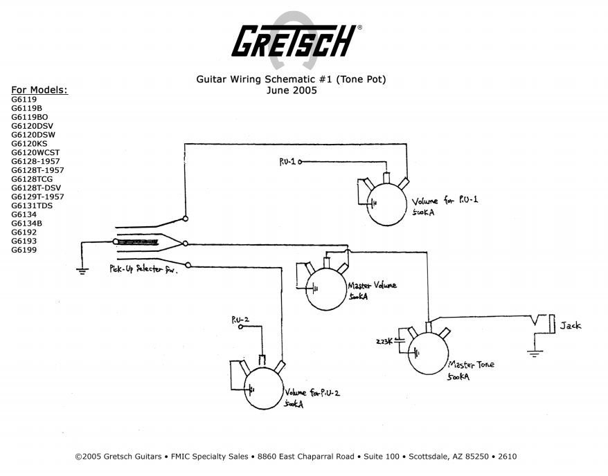 replacing pickups on a gretsch electromatic g5120 \u2013 daft paragon Gretsch Pickup Wiring Diagram basic control guide