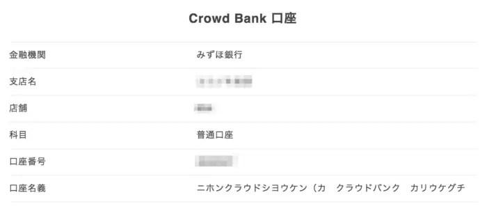 crowdbank - クラウドバンクの始め方(口座開設・入金・出金・使い方)【画像20枚で解説】