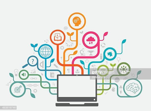 オンライン学習でわくわくする学びを今から始めてみよう!