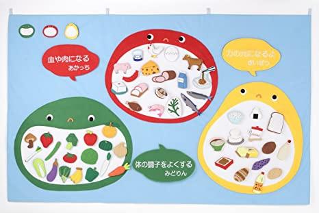 【資格取得】食育インストラクター認定講座を取得するならコレ!