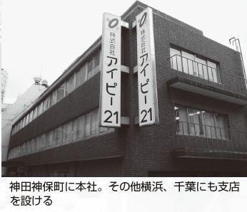 会社探訪/株式会社アイピー21