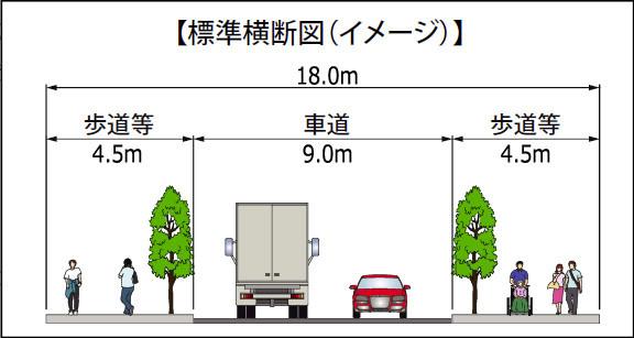 豊島区池袋-都市計画道路-補助173号線-横断図