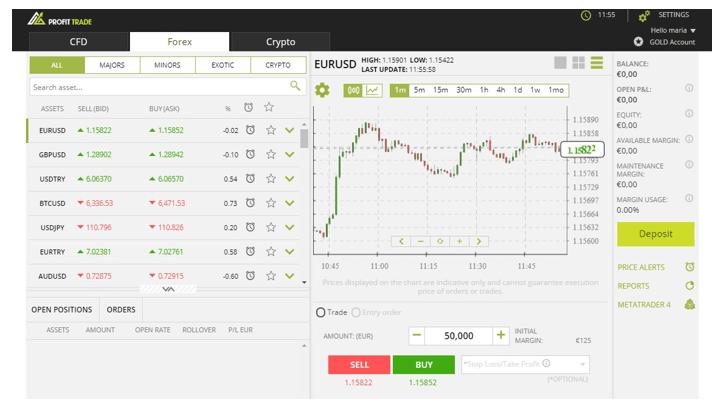 profit Trade Trading platform