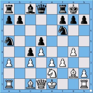 Again, Magnus Carlsen shows that he is up to date on the latest trends of this variation.