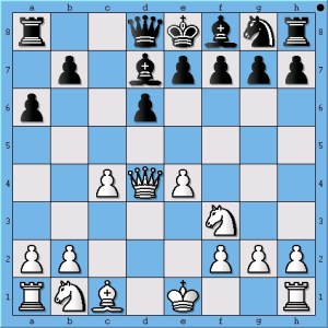White's pawn structure is known as the Maroczy Bind.
