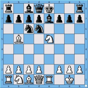 A position from the World Chess Championship Match of 1886 and 2013!